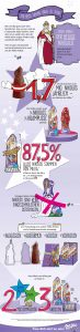 Milka Infografik / wunderwald design / Tanja Bug